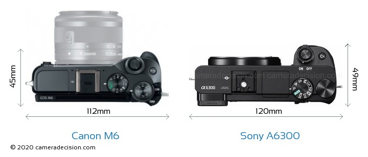Canon M6 vs Sony A6300 Camera Size Comparison - Top View
