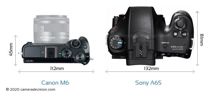 Canon M6 vs Sony A65 Camera Size Comparison - Top View