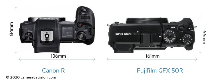 Canon R vs Fujifilm GFX 50R Camera Size Comparison - Top View