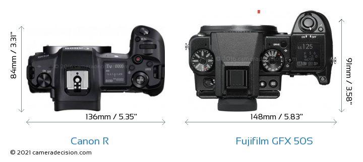Canon R vs Fujifilm GFX 50S Camera Size Comparison - Top View
