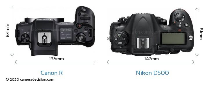 Canon R vs Nikon D500 Camera Size Comparison - Top View