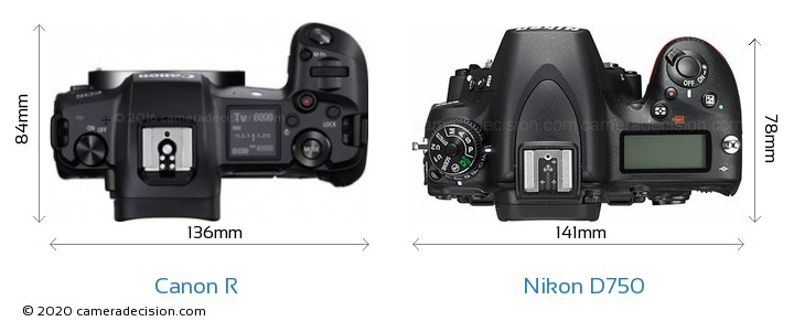 Canon R vs Nikon D750 Camera Size Comparison - Top View