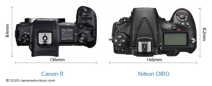 Canon R vs Nikon D810 Camera Size Comparison - Top View