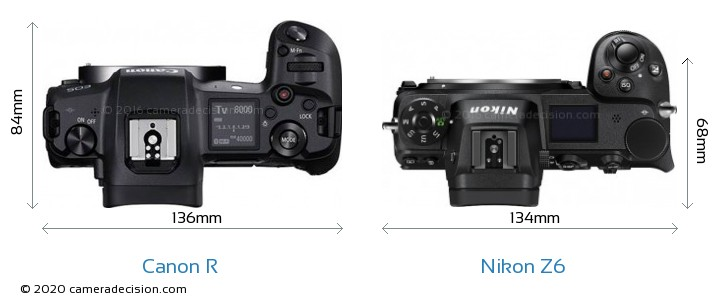Canon R vs Nikon Z6 Camera Size Comparison - Top View