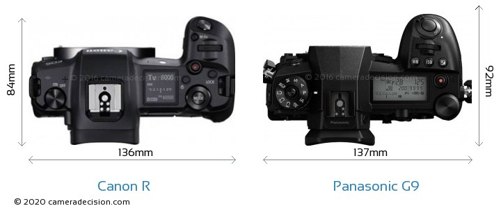 Canon R vs Panasonic G9 Camera Size Comparison - Top View