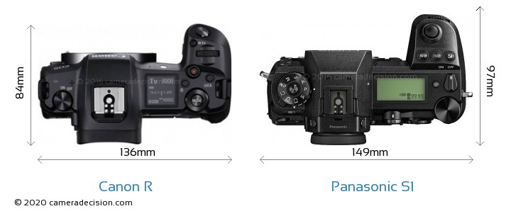 Canon R vs Panasonic S1 Camera Size Comparison - Top View