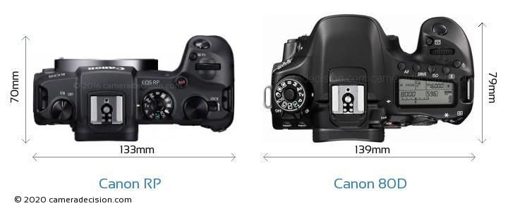 Canon RP vs Canon 80D Camera Size Comparison - Top View