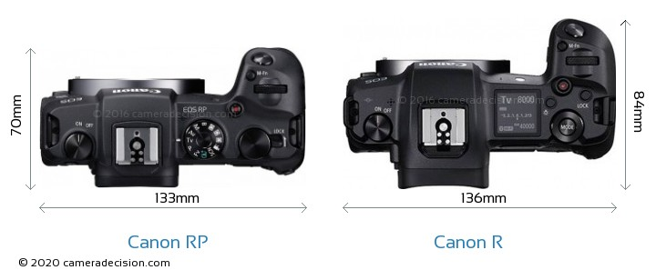 Canon RP vs Canon R Camera Size Comparison - Top View