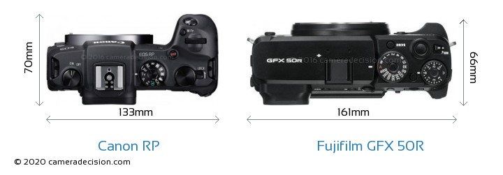 Canon RP vs Fujifilm GFX 50R Camera Size Comparison - Top View