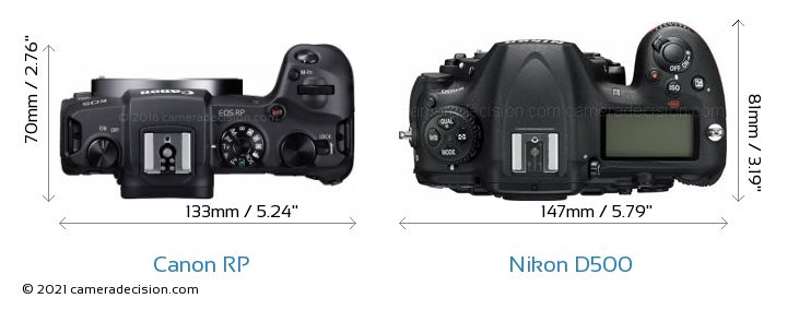 Canon RP vs Nikon D500 Camera Size Comparison - Top View