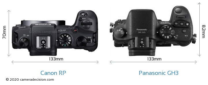 Canon RP vs Panasonic GH3 Camera Size Comparison - Top View