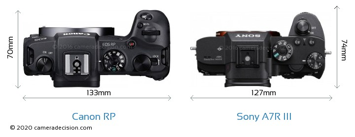 Canon RP vs Sony A7R III Camera Size Comparison - Top View