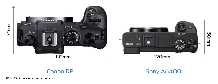 Canon RP vs Sony A6400 Camera Size Comparison - Top View