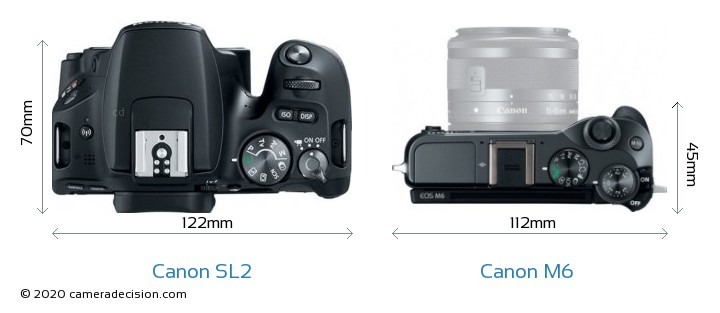 Canon SL2 vs Canon M6 Camera Size Comparison - Top View