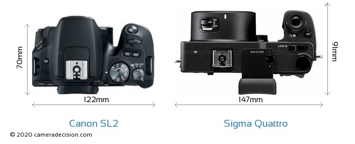 Canon SL2 vs Sigma Quattro Camera Size Comparison - Top View