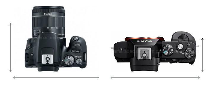 Canon SL2 vs Sony A7R Camera Size Comparison - Top View