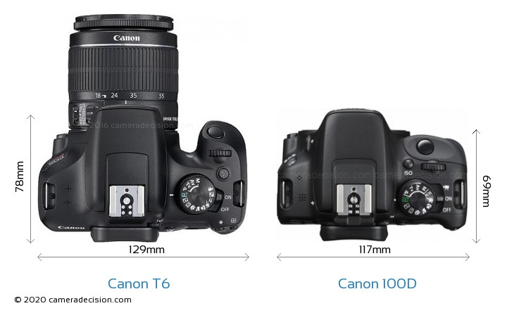 Canon T6 vs Canon 100D Camera Size Comparison - Top View