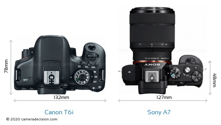 Canon T6i vs Sony A7 Camera Size Comparison - Top View