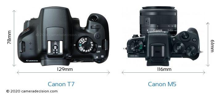 Canon T7 vs Canon M5 Camera Size Comparison - Top View