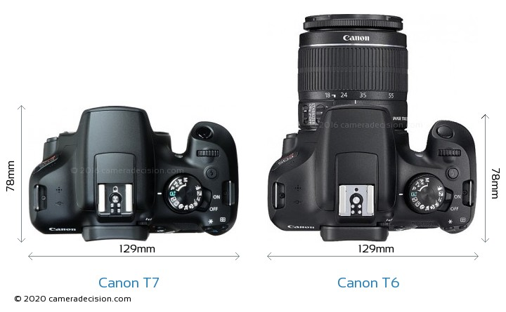 Canon T7 vs Canon T6 Camera Size Comparison - Top View