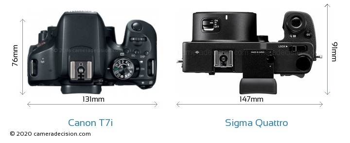 Canon T7i vs Sigma Quattro Camera Size Comparison - Top View