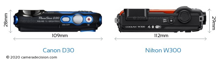 Canon D30 vs Nikon W300 Camera Size Comparison - Top View