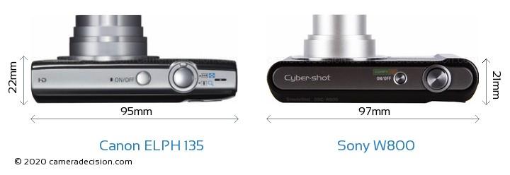 Canon ELPH 135 vs Sony W800 Camera Size Comparison - Top View