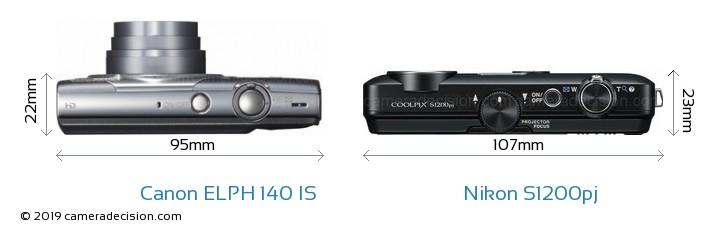 Canon ELPH 140 IS vs Nikon S1200pj Camera Size Comparison - Top View