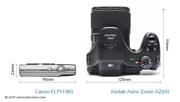 Canon ELPH 180 vs Kodak Astro Zoom AZ651 Camera Size Comparison - Top View