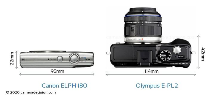 Canon ELPH 180 vs Olympus E-PL2 Camera Size Comparison - Top View