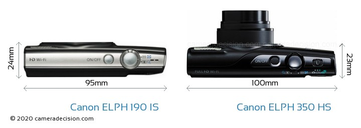 Canon ELPH 190 IS vs Canon ELPH 350 HS Camera Size Comparison - Top View