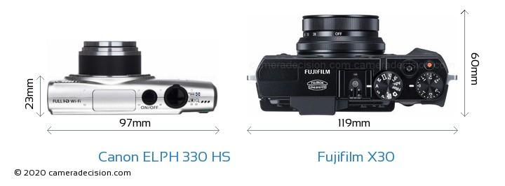 Canon ELPH 330 HS vs Fujifilm X30 Camera Size Comparison - Top View