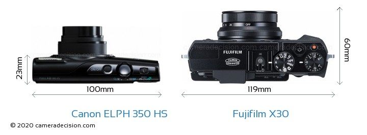 Canon ELPH 350 HS vs Fujifilm X30 Camera Size Comparison - Top View