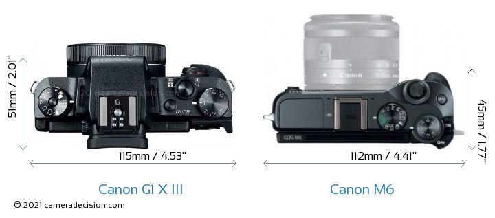 Canon G1 X III vs Canon M6 Camera Size Comparison - Top View