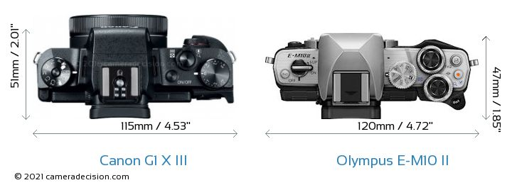 Canon G1 X III vs Olympus E-M10 II Camera Size Comparison - Top View