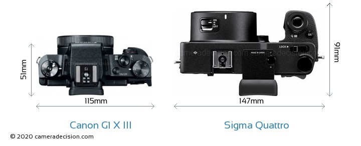 Canon G1 X III vs Sigma Quattro Camera Size Comparison - Top View