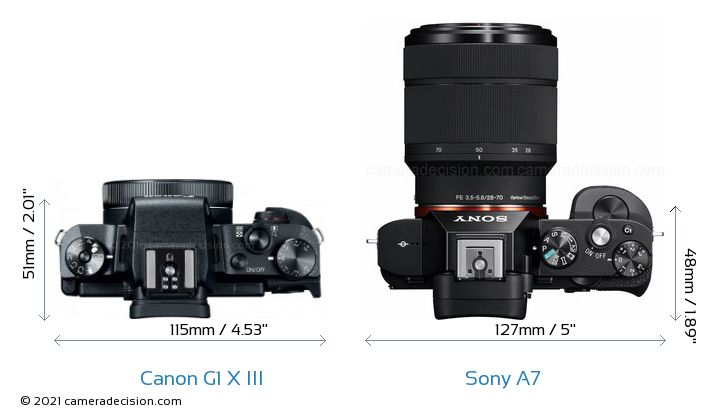 Canon G1 X III vs Sony A7 Camera Size Comparison - Top View