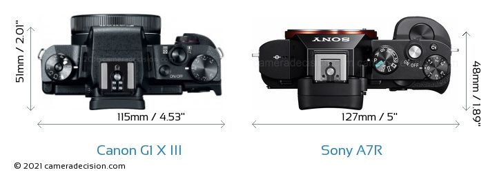 Canon G1 X III vs Sony A7R Camera Size Comparison - Top View