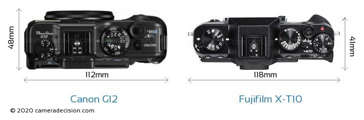 Canon G12 vs Fujifilm X-T10 Camera Size Comparison - Top View