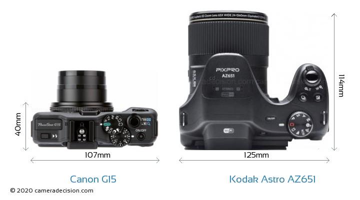 Canon G15 vs Kodak Astro Zoom AZ651 Camera Size Comparison - Top View