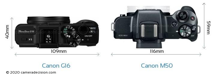 Canon G16 vs Canon M50 Camera Size Comparison - Top View