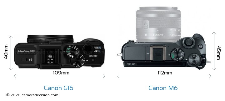 Canon G16 vs Canon M6 Camera Size Comparison - Top View