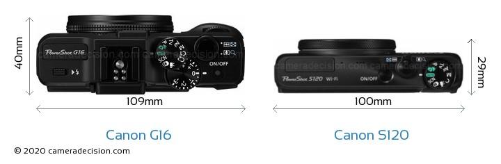 Canon G16 vs Canon S120 Camera Size Comparison - Top View