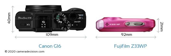 Canon G16 vs Fujifilm Z33WP Camera Size Comparison - Top View