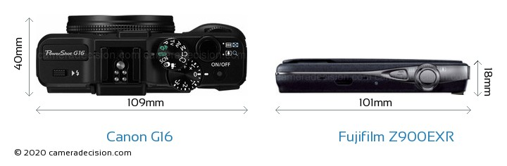 Canon G16 vs Fujifilm Z900EXR Camera Size Comparison - Top View