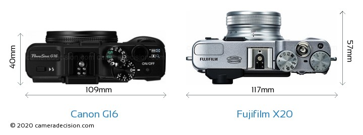 Canon G16 vs Fujifilm X20 Camera Size Comparison - Top View