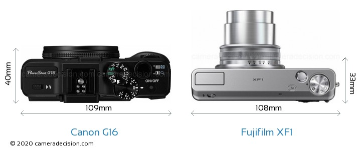 Canon G16 vs Fujifilm XF1 Camera Size Comparison - Top View