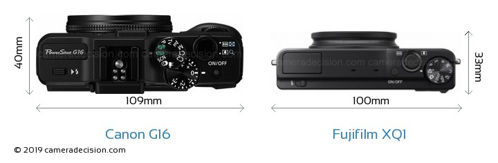 Canon G16 vs Fujifilm XQ1 Camera Size Comparison - Top View