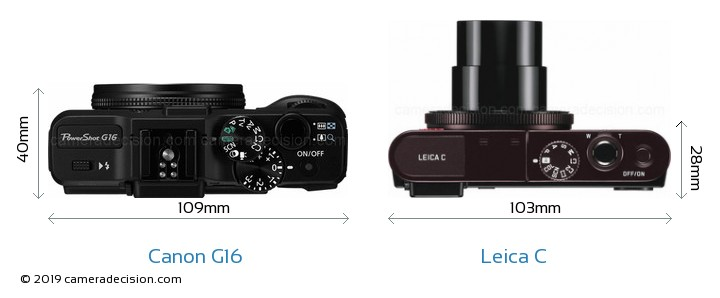 Canon G16 vs Leica C Camera Size Comparison - Top View