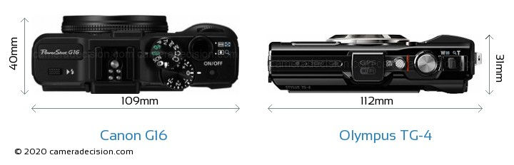 Canon G16 vs Olympus TG-4 Camera Size Comparison - Top View